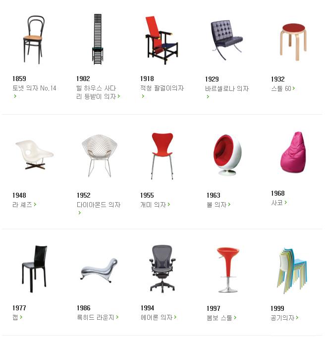 역사의 진화와 함께한 기념비적 의자 디자인의 변천 - phm ZINE ...